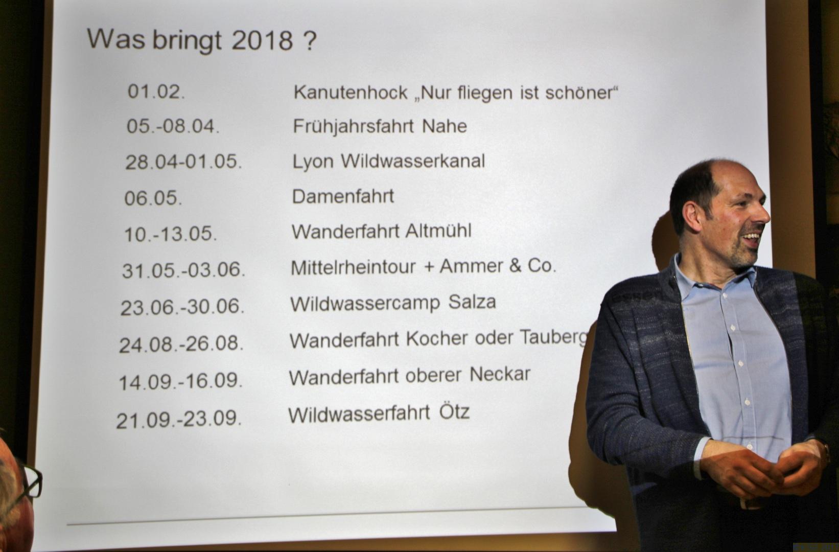 Fahrtenplanung 2021